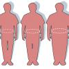 Obesity-waist_circumference1