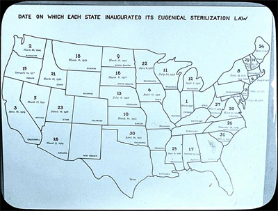US Sterilization Laws